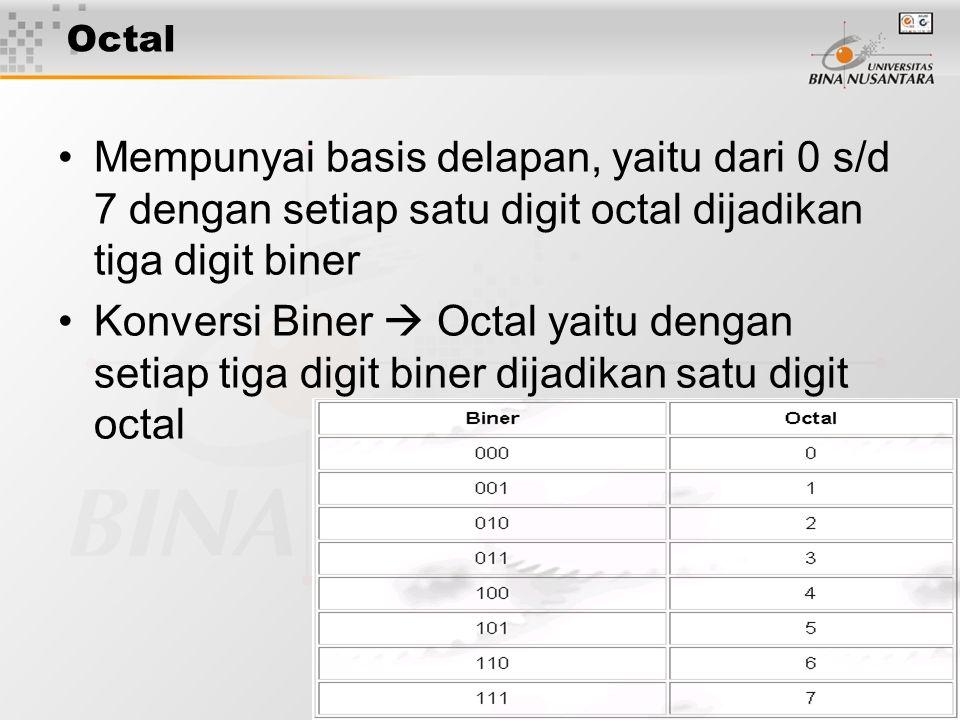 8 Octal Mempunyai basis delapan, yaitu dari 0 s/d 7 dengan setiap satu digit octal dijadikan tiga digit biner Konversi Biner  Octal yaitu dengan setiap tiga digit biner dijadikan satu digit octal