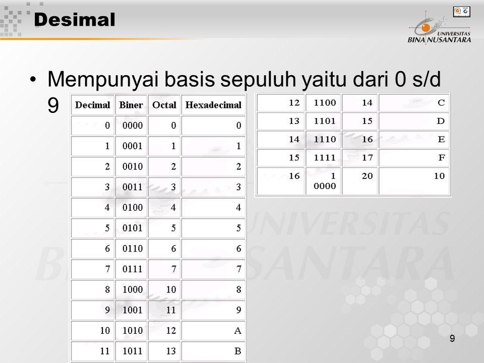 9 Desimal Mempunyai basis sepuluh yaitu dari 0 s/d 9