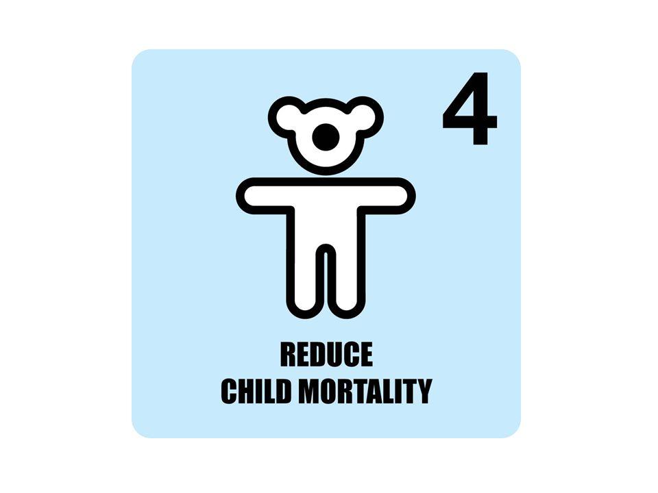 Prediction Maternal Mortality Rate in 2015 based on SDKI 102 118 Target RPJM 2014 Target MDG 2015 It predicted that MDGs target in maternal mortality rate in 2015 are off track Sumber: SDKI 1994, 1997, 2004, 2007 GAP
