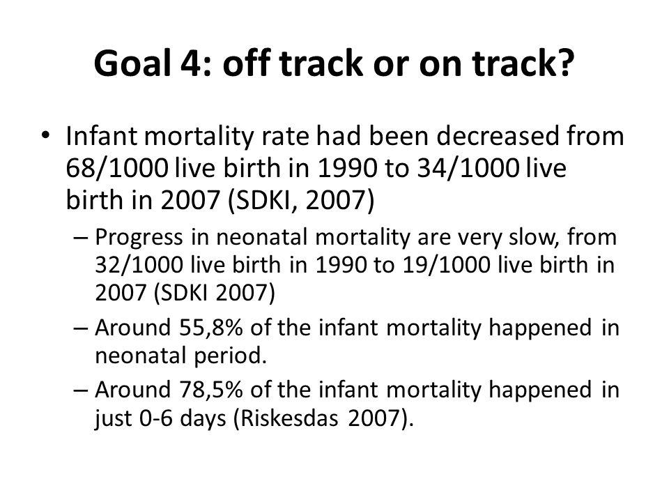 Perkiraan Jumlah Kematian Ibu Menurut Penyebabnya di Indonesia, 2010 PenyebabJumlah Perdarahan3.114 Eklampsia2.653 Infeksi1.268 Komplikasi puerpurium923 Trauma obstetrik577 Emboli obstetrik577 Partus lama577 Abortus577 Lain-lain1.268 TOTAL11.534 Sumber: SDKI 2007, SKRT 2001, Penduduk Indonesia 2010