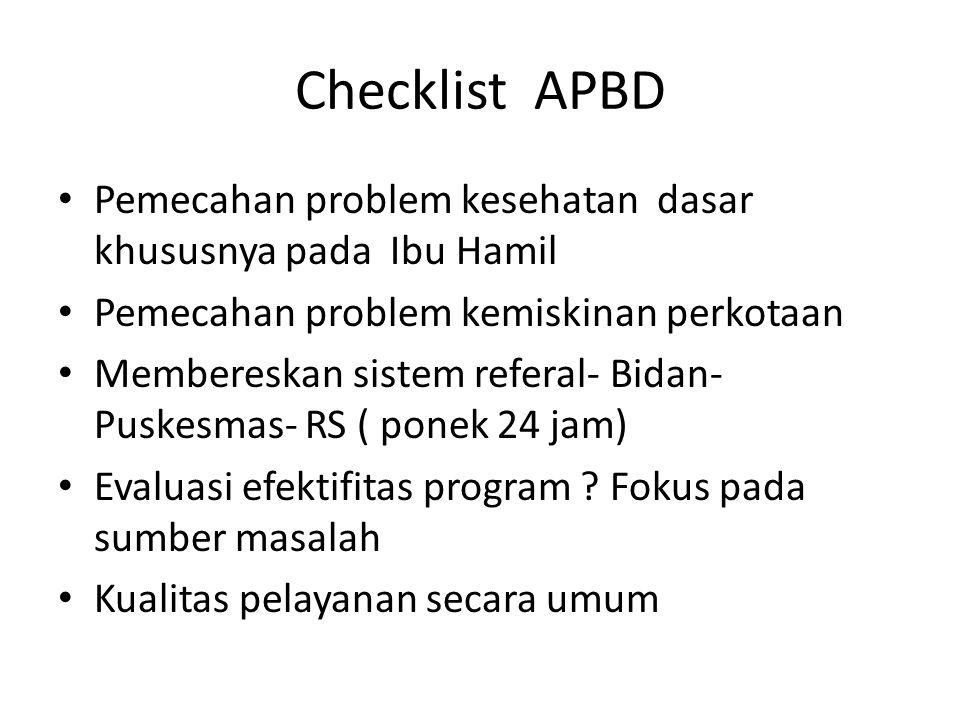 Checklist APBD Pemecahan problem kesehatan dasar khususnya pada Ibu Hamil Pemecahan problem kemiskinan perkotaan Membereskan sistem referal- Bidan- Pu