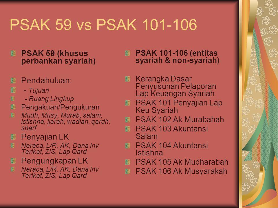 PSAK 59 vs PSAK 101-106 PSAK 59 (khusus perbankan syariah) Pendahuluan: - Tujuan - Ruang Lingkup Pengakuan/Pengukuran Mudh, Musy, Murab, salam, istish