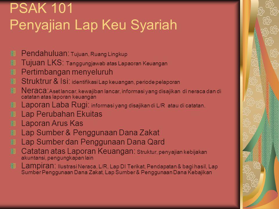 PSAK 101 Penyajian Lap Keu Syariah Pendahuluan: Tujuan, Ruang Lingkup Tujuan LKS: Tanggungjawab atas Lapaoran Keuangan Pertimbangan menyeluruh Struktr