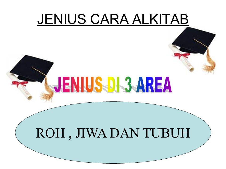JENIUS CARA ALKITAB ROH, JIWA DAN TUBUH