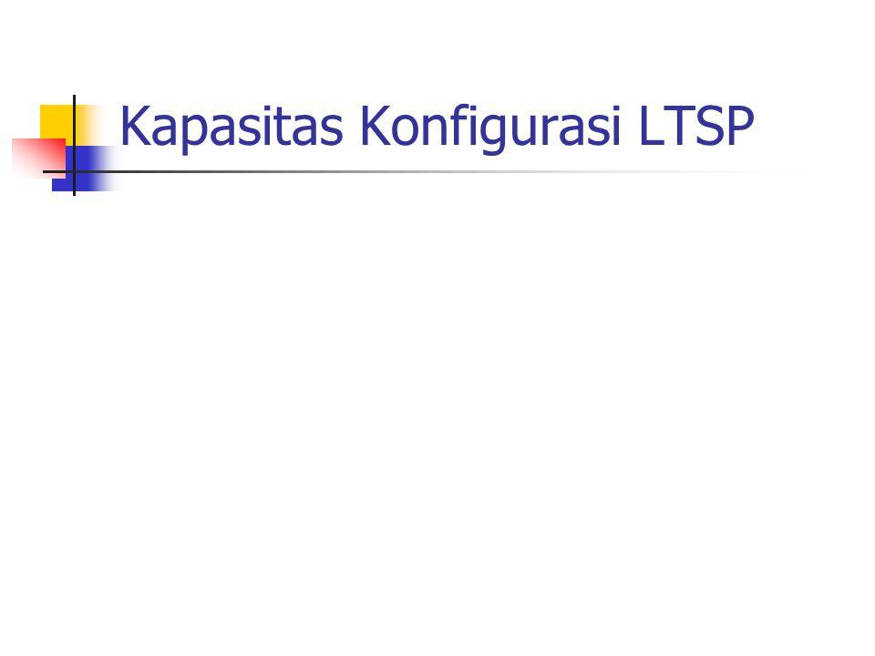 Kapasitas Konfigurasi LTSP
