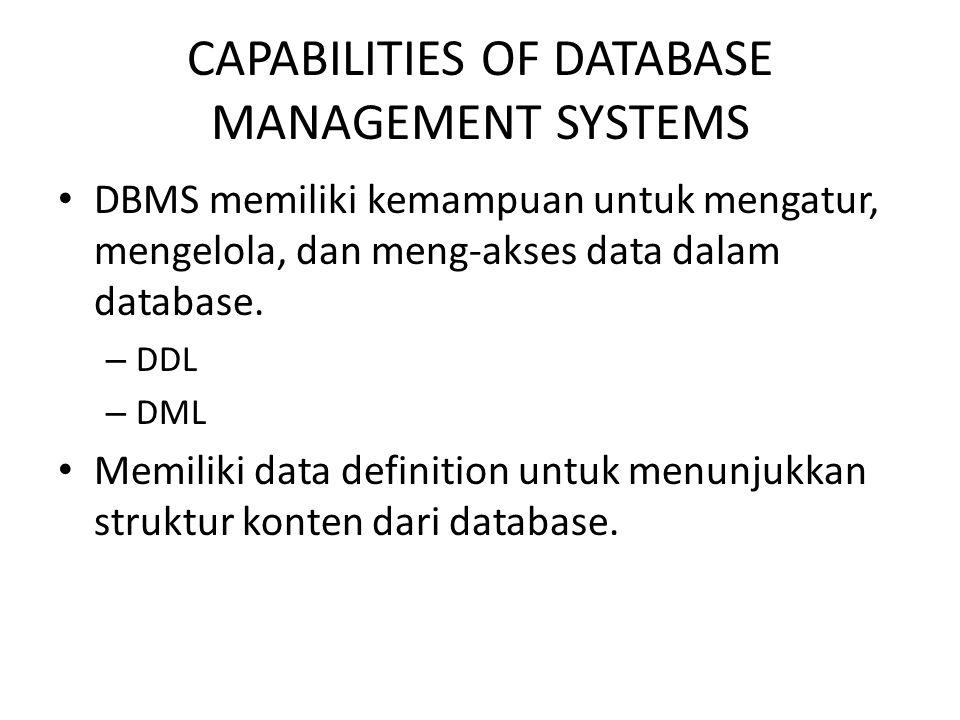 CAPABILITIES OF DATABASE MANAGEMENT SYSTEMS DBMS memiliki kemampuan untuk mengatur, mengelola, dan meng-akses data dalam database.