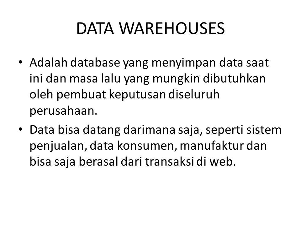 DATA WAREHOUSES Adalah database yang menyimpan data saat ini dan masa lalu yang mungkin dibutuhkan oleh pembuat keputusan diseluruh perusahaan.