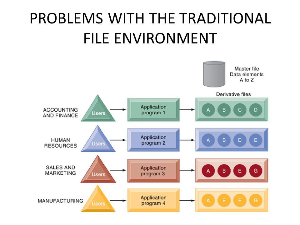 Data Redundancy and Inconsistency – Redundansi data adalah data yang terduplikasi dalam banyak data file, sehingga data yang sama disimpan pada banyak lokasi.
