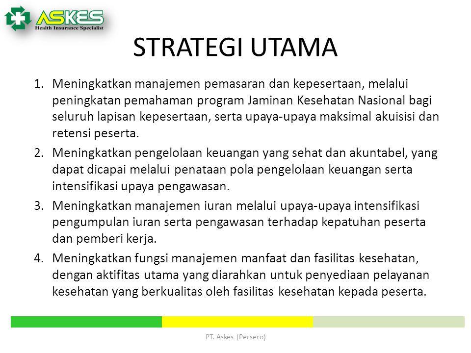 PT. Askes (Persero) STRATEGI UTAMA 1. Meningkatkan manajemen pemasaran dan kepesertaan, melalui peningkatan pemahaman program Jaminan Kesehatan Nasion