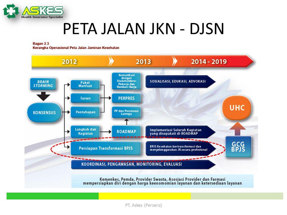 PT. Askes (Persero) PETA JALAN JKN - DJSN