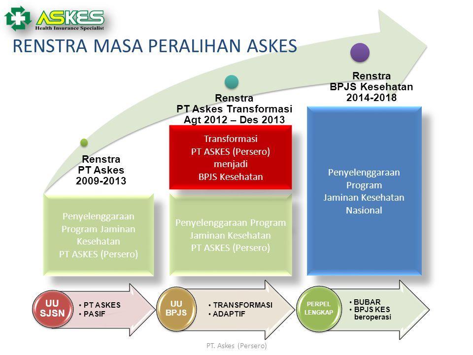 PT. Askes (Persero) Penyelenggaraan Program Jaminan Kesehatan PT ASKES (Persero) Penyelenggaraan Program Jaminan Kesehatan PT ASKES (Persero) Penyelen