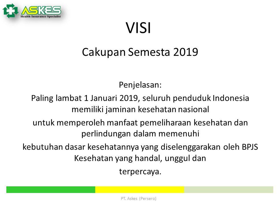 VISI Cakupan Semesta 2019 Penjelasan: Paling lambat 1 Januari 2019, seluruh penduduk Indonesia memiliki jaminan kesehatan nasional untuk memperoleh ma