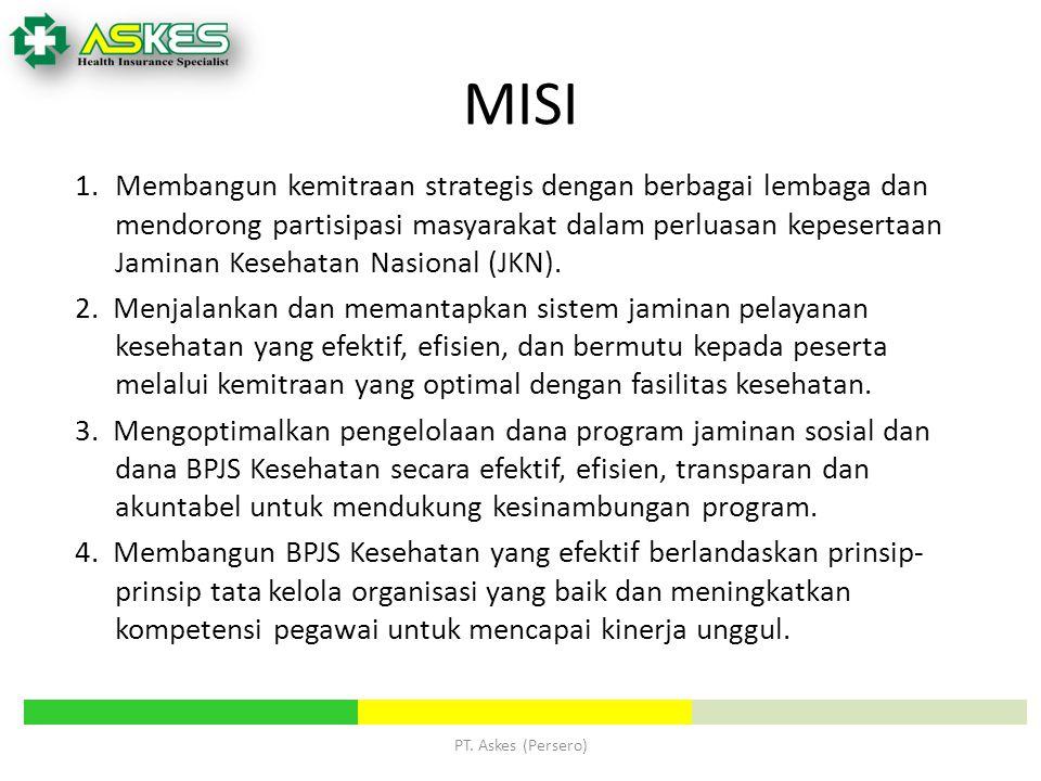 PT. Askes (Persero) MISI 1. Membangun kemitraan strategis dengan berbagai lembaga dan mendorong partisipasi masyarakat dalam perluasan kepesertaan Jam