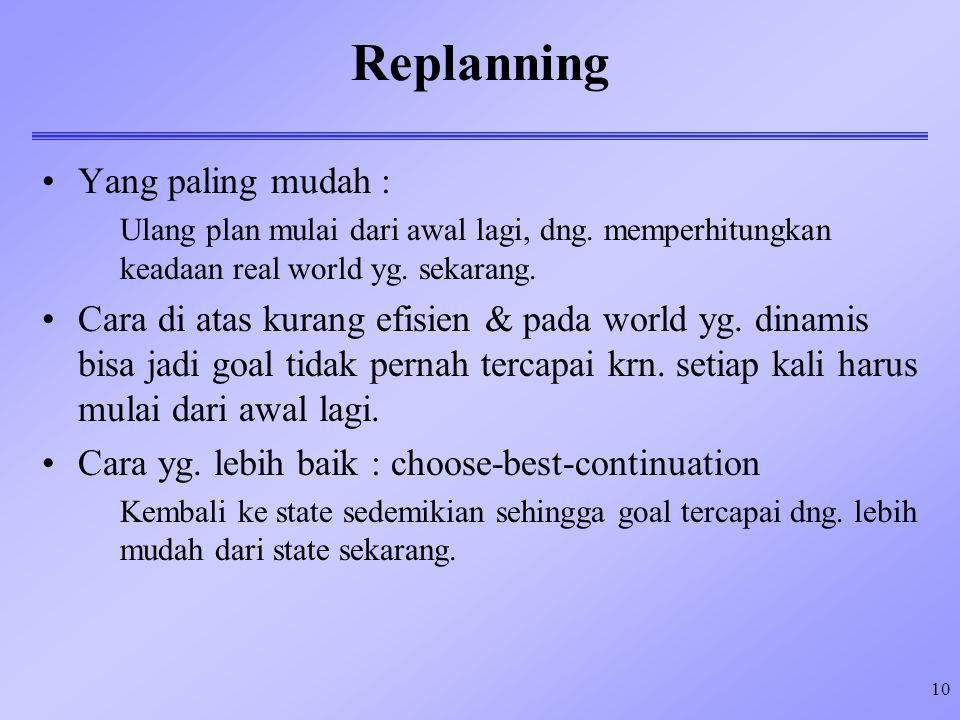 10 Replanning Yang paling mudah : Ulang plan mulai dari awal lagi, dng. memperhitungkan keadaan real world yg. sekarang. Cara di atas kurang efisien &