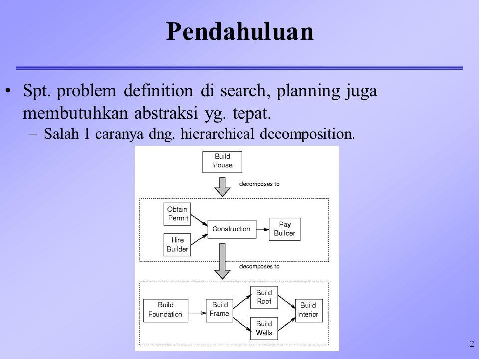 2 Pendahuluan Spt. problem definition di search, planning juga membutuhkan abstraksi yg. tepat. –Salah 1 caranya dng. hierarchical decomposition.