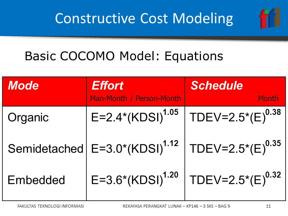 11 ModeEffortSchedule OrganicE=2.4*(KDSI) 1.05 TDEV=2.5*(E) 0.38 SemidetachedE=3.0*(KDSI) 1.12 TDEV=2.5*(E) 0.35 EmbeddedE=3.6*(KDSI) 1.20 TDEV=2.5*(E) 0.32 Man-Month / Person-MonthMonth Basic COCOMO Model: Equations Constructive Cost Modeling FAKULTAS TEKNOLOGI INFORMASIREKAYASA PERANGKAT LUNAK – KP146 – 3 SKS – BAG 9