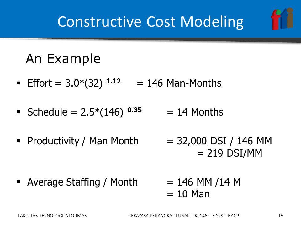 15  Effort = 3.0*(32) 1.12 = 146 Man-Months  Schedule = 2.5*(146) 0.35 = 14 Months  Productivity / Man Month= 32,000 DSI / 146 MM = 219 DSI/MM  Average Staffing / Month= 146 MM /14 M = 10 Man An Example Constructive Cost Modeling FAKULTAS TEKNOLOGI INFORMASIREKAYASA PERANGKAT LUNAK – KP146 – 3 SKS – BAG 9