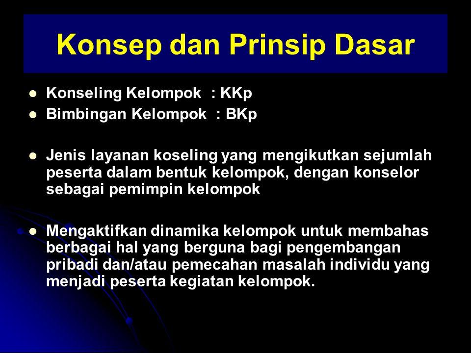 BIMBINGAN DAN KONSELING KELOMPOK DYP Sugiharto