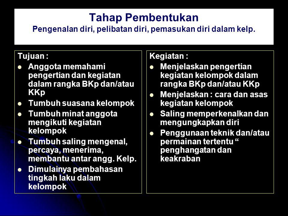 Tahap BKp dan KKp Tahap 1: Pembentukan Tahap 2: Peralihan Tahap 3: Kegiatan Tahap 4: Pengakhiran
