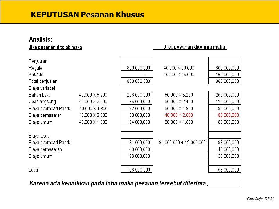 KEPUTUSAN Pesanan Khusus Copy Right. DT'04