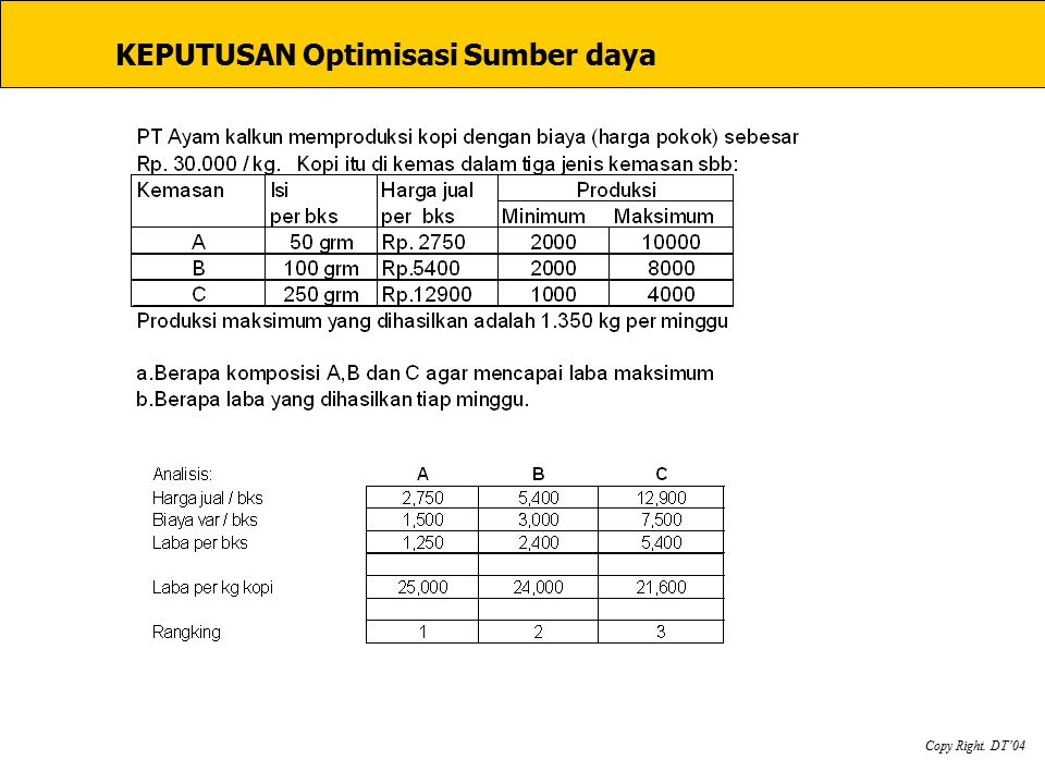KEPUTUSAN Optimisasi Sumber daya Copy Right. DT'04