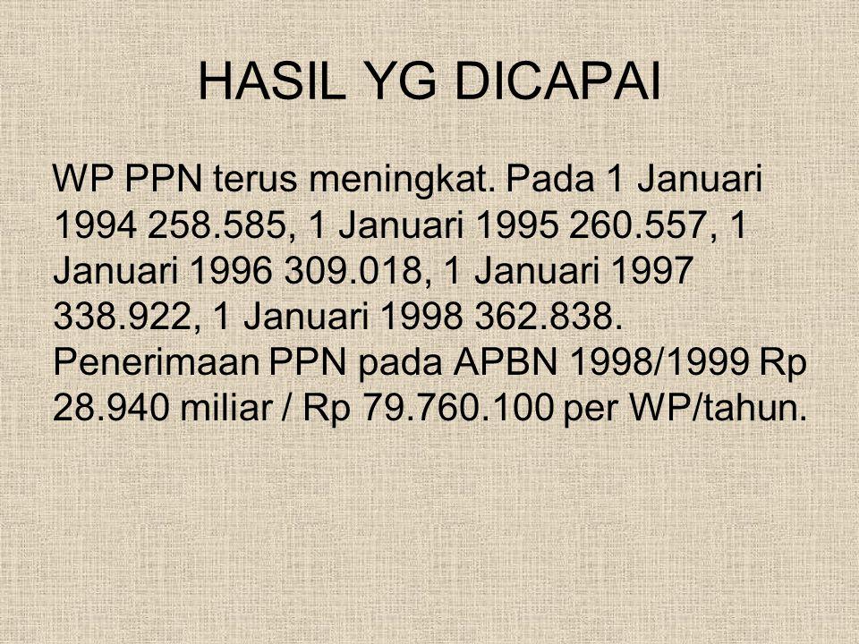 HASIL YG DICAPAI WP PPN terus meningkat. Pada 1 Januari 1994 258.585, 1 Januari 1995 260.557, 1 Januari 1996 309.018, 1 Januari 1997 338.922, 1 Januar