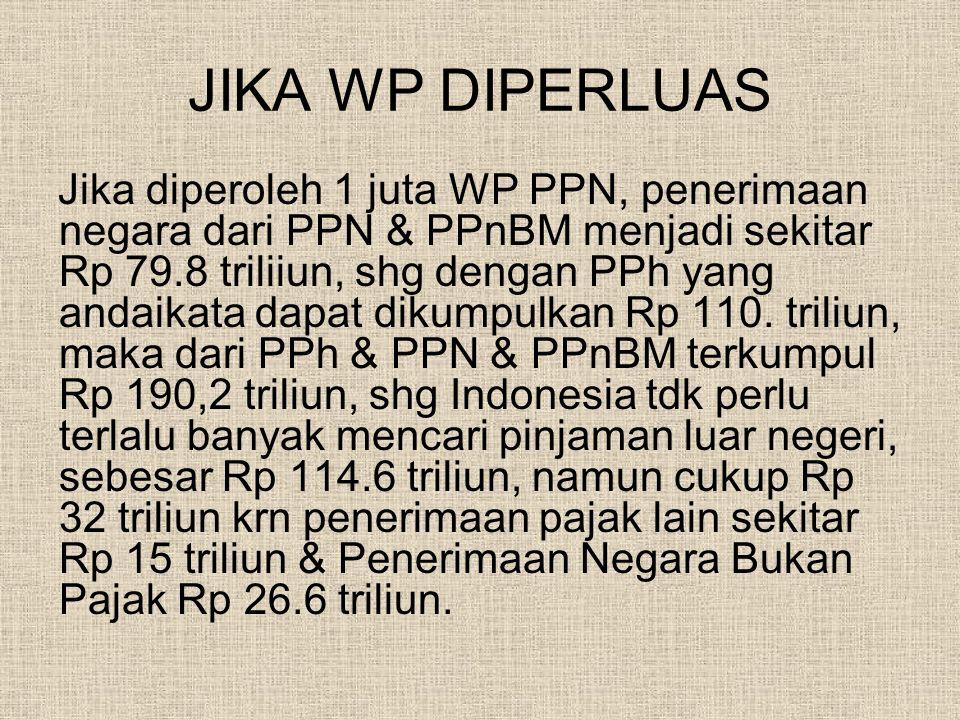 JIKA WP DIPERLUAS Jika diperoleh 1 juta WP PPN, penerimaan negara dari PPN & PPnBM menjadi sekitar Rp 79.8 triliiun, shg dengan PPh yang andaikata dap