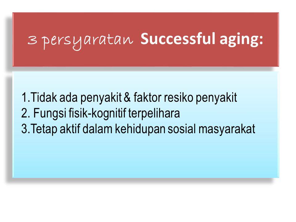 3 persyaratan Successful aging: 1.Tidak ada penyakit & faktor resiko penyakit 2. Fungsi fisik-kognitif terpelihara 3.Tetap aktif dalam kehidupan sosia