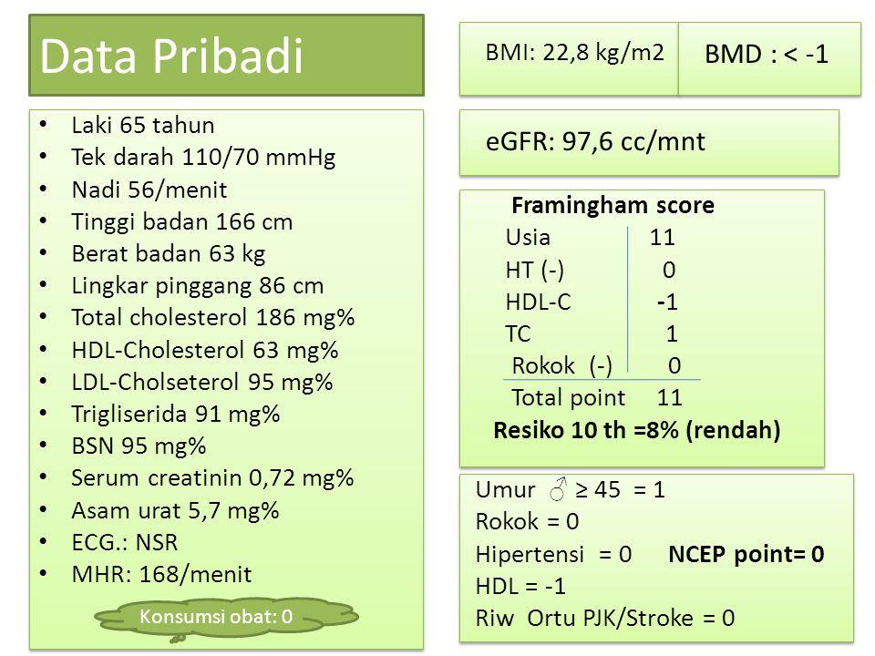 Data Pribadi Laki 65 tahun Tek darah 110/70 mmHg Nadi 56/menit Tinggi badan 166 cm Berat badan 63 kg Lingkar pinggang 86 cm Total cholesterol 186 mg%