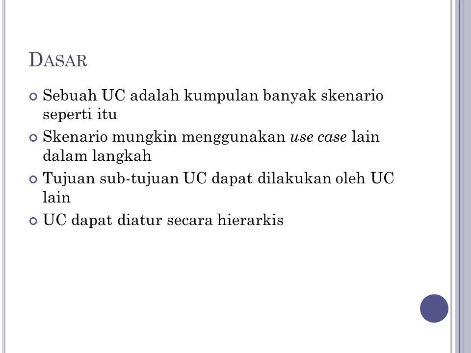 D ASAR Sebuah UC adalah kumpulan banyak skenario seperti itu Skenario mungkin menggunakan use case lain dalam langkah Tujuan sub-tujuan UC dapat dilakukan oleh UC lain UC dapat diatur secara hierarkis