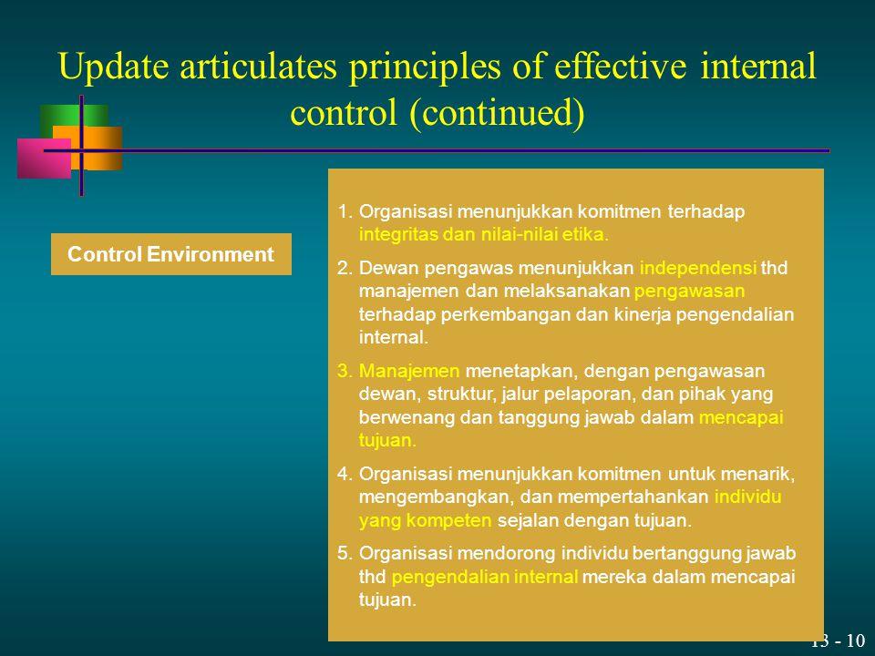 13 - 10 1.Organisasi menunjukkan komitmen terhadap integritas dan nilai-nilai etika. 2.Dewan pengawas menunjukkan independensi thd manajemen dan melak