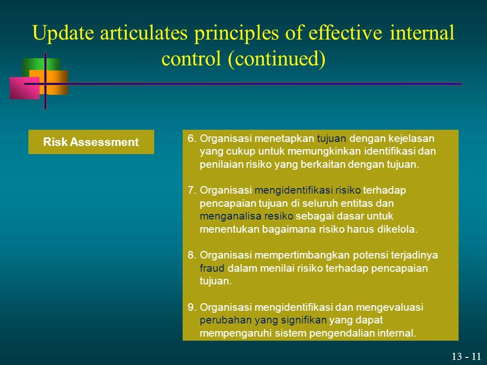 13 - 11 6. Organisasi menetapkan tujuan dengan kejelasan yang cukup untuk memungkinkan identifikasi dan penilaian risiko yang berkaitan dengan tujuan.
