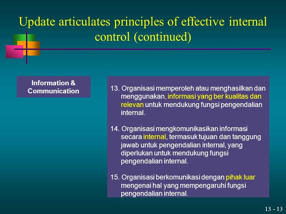 13 - 13 13. Organisasi memperoleh atau menghasilkan dan menggunakan, informasi yang ber kualitas dan relevan untuk mendukung fungsi pengendalian inter