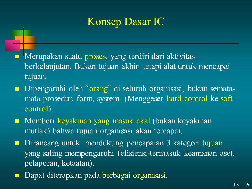 13 - 16 Konsep Dasar IC Merupakan suatu proses, yang terdiri dari aktivitas berkelanjutan. Bukan tujuan akhir tetapi alat untuk mencapai tujuan. Dipen