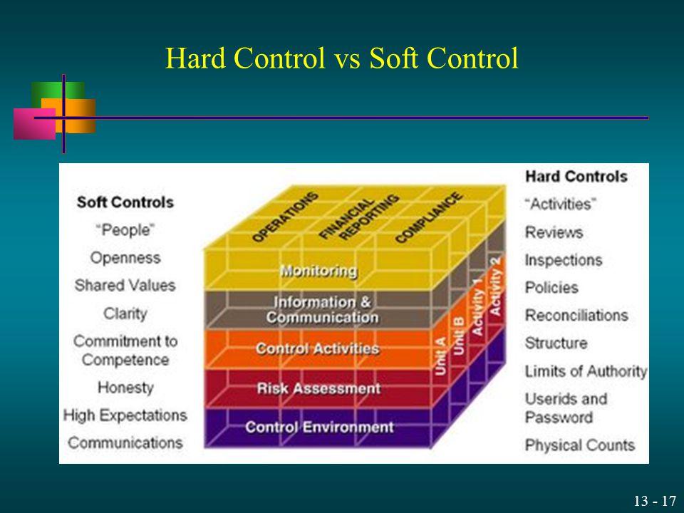 13 - 17 Hard Control vs Soft Control