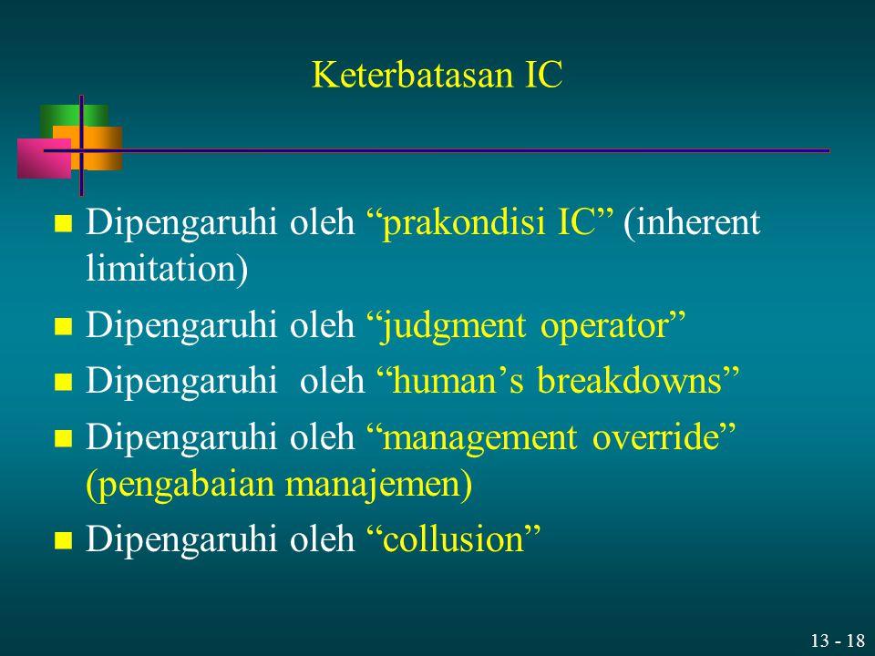 """13 - 18 Keterbatasan IC Dipengaruhi oleh """"prakondisi IC"""" (inherent limitation) Dipengaruhi oleh """"judgment operator"""" Dipengaruhi oleh """"human's breakdow"""