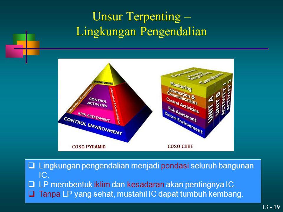 13 - 19 Unsur Terpenting – Lingkungan Pengendalian  Lingkungan pengendalian menjadi pondasi seluruh bangunan IC.  LP membentuk iklim dan kesadaran a