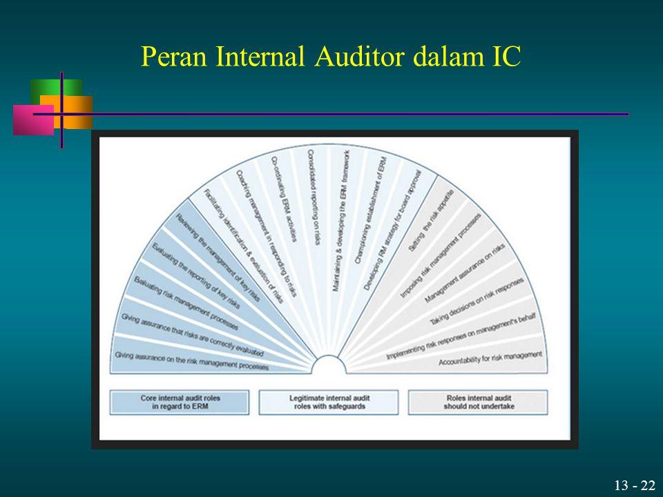13 - 22 Peran Internal Auditor dalam IC