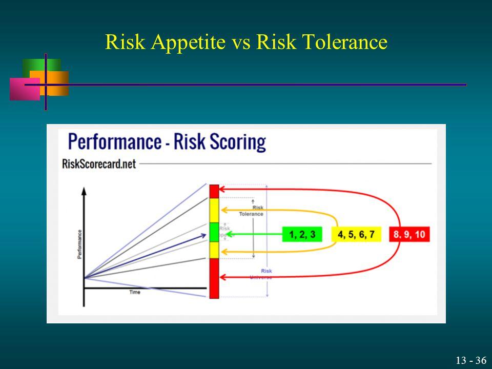 13 - 36 Risk Appetite vs Risk Tolerance