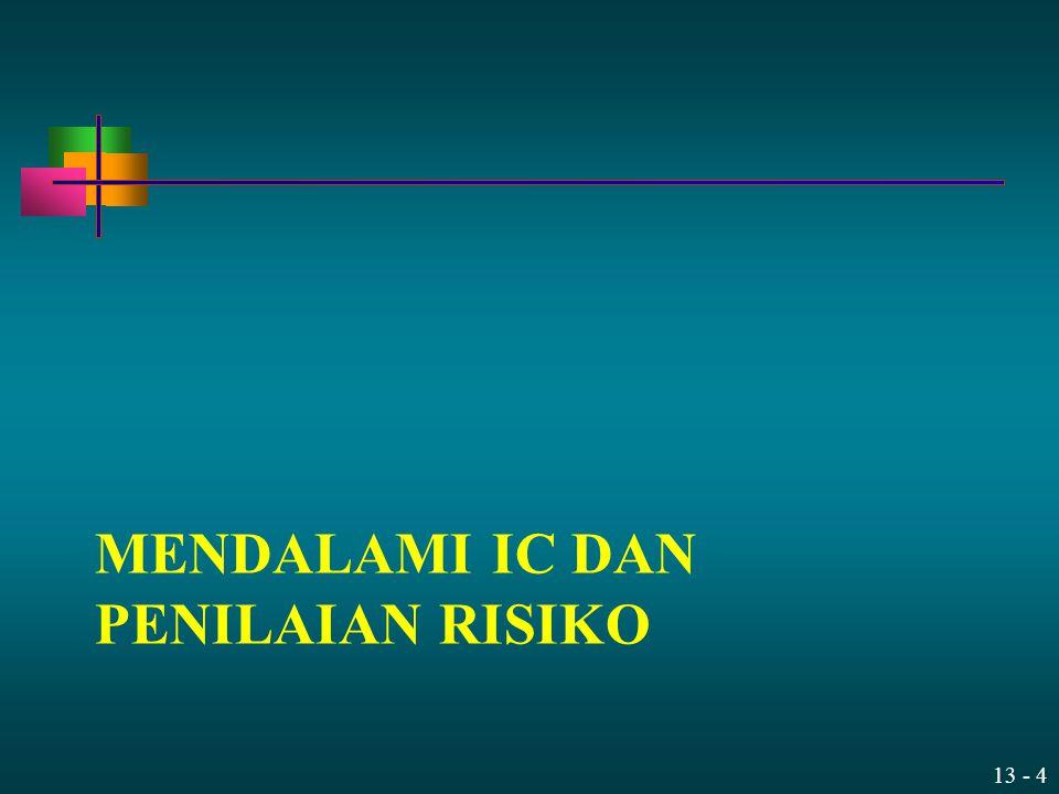 13 - 75 TRILOGI PENGELOLAAN RISIKO OBJECTIVE CONTROLRISK AKIBAT RISIKO AKIBAT RISIKO PENYEBAB RISIKO PENYEBAB RISIKO Memitigasi Penyebab Risiko Memitigasi Penyebab Risiko Memitigasi Akibat Risiko Memitigasi Akibat Risiko