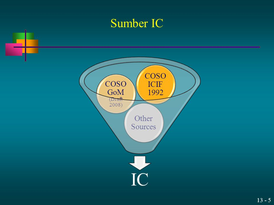 13 - 5 Sumber IC IC Other Sources COSO GoM (Draft 2008) COSO ICIF 1992