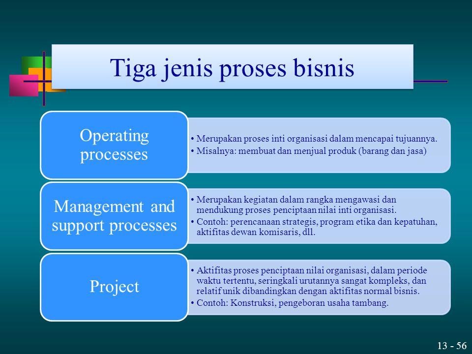 13 - 56 Merupakan proses inti organisasi dalam mencapai tujuannya. Misalnya: membuat dan menjual produk (barang dan jasa) Operating processes Merupaka