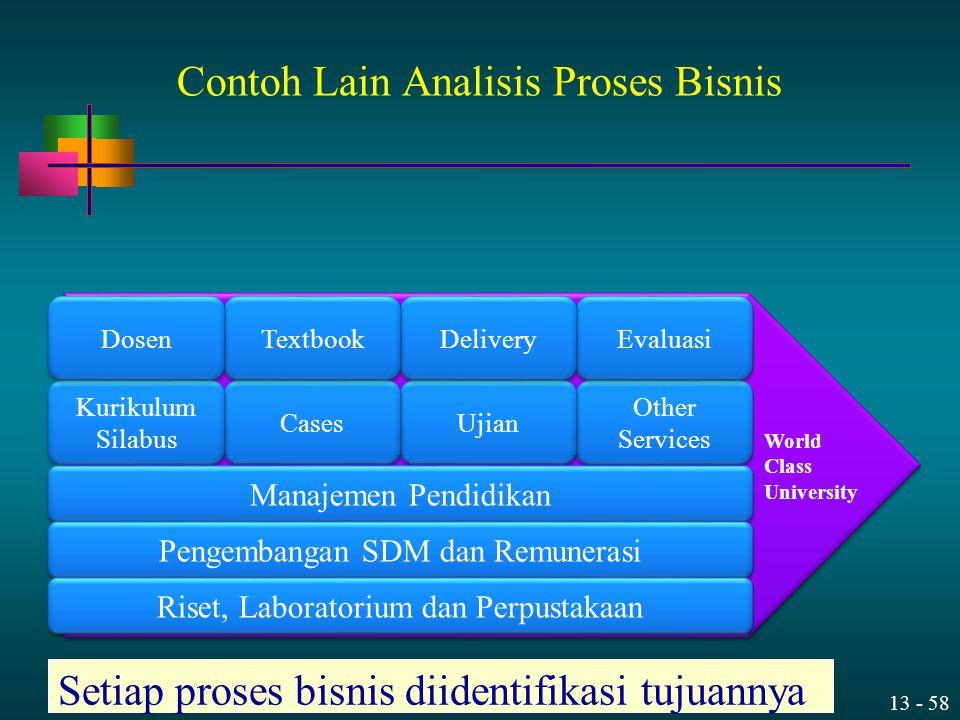 13 - 58 Other Services Ujian Cases Cases Kurikulum Silabus Kurikulum Silabus Evaluasi Delivery Textbook Dosen Manajemen Pendidikan Pengembangan SDM da