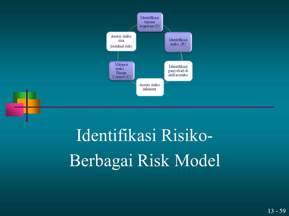 13 - 59 Identifikasi Risiko- Berbagai Risk Model Identifikasi tujuan kegiatan (O) Identifikasi risiko (R) Identifikasi penyebab & akibat risiko Assess