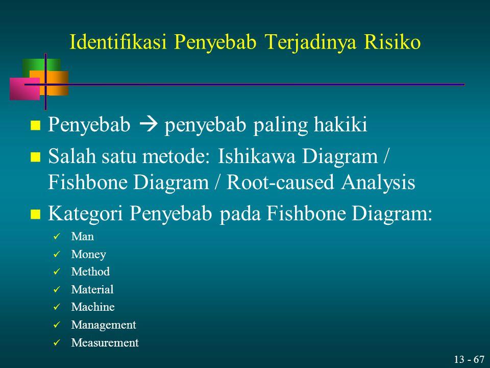 13 - 67 Identifikasi Penyebab Terjadinya Risiko Penyebab  penyebab paling hakiki Salah satu metode: Ishikawa Diagram / Fishbone Diagram / Root-caused