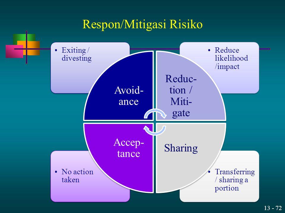 13 - 72 Respon/Mitigasi Risiko Transferring / sharing a portion No action taken Reduce likelihood /impact Exiting / divesting Avoid- ance Reduc- tion