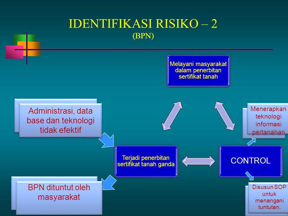 13 - 77 IDENTIFIKASI RISIKO – 2 (BPN) Melayani masyarakat dalam penerbitan sertifikat tanah CONTROL Terjadi penerbitan sertifikat tanah ganda Tim audi