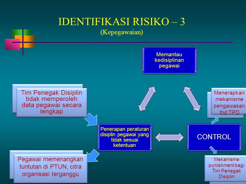 13 - 78 IDENTIFIKASI RISIKO – 3 (Kepegawaian) Memantau kedisiplinan pegawai CONTROL Penerapan peraturan disiplin pegawai yang tidak sesuai ketentuan T