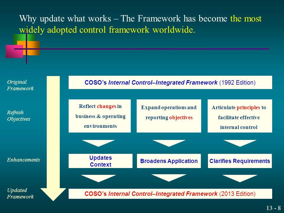 13 - 8 Original Framework COSO's Internal Control–Integrated Framework (1992 Edition) Refresh Objectives Updated Framework COSO's Internal Control–Int