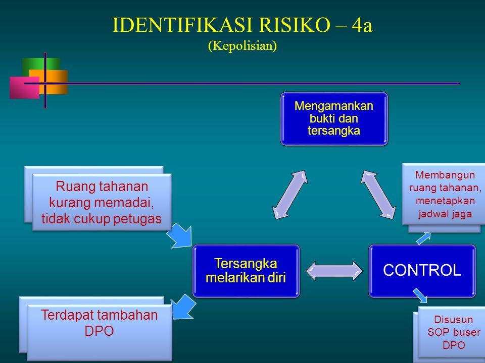 13 - 80 IDENTIFIKASI RISIKO – 4a (Kepolisian) Mengamankan bukti dan tersangka CONTROL Tersangka melarikan diri Tim audit belum Ruang tahanan kurang me